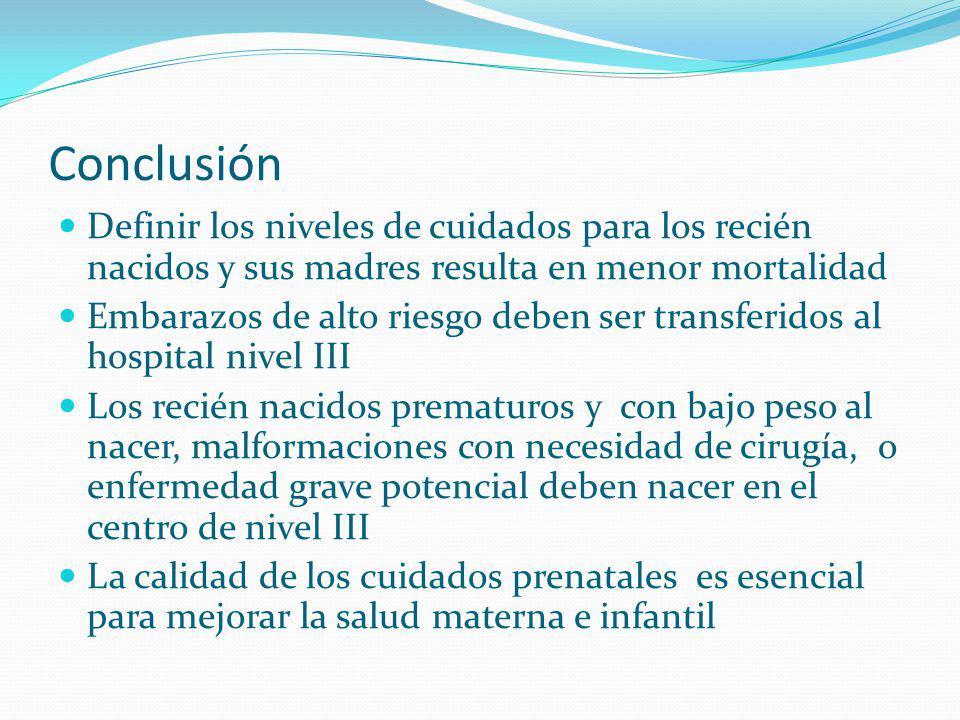 Conclusión Definir los niveles de cuidados para los recién nacidos y sus madres resulta en menor mortalidad Embarazos de alto riesgo deben ser transfe
