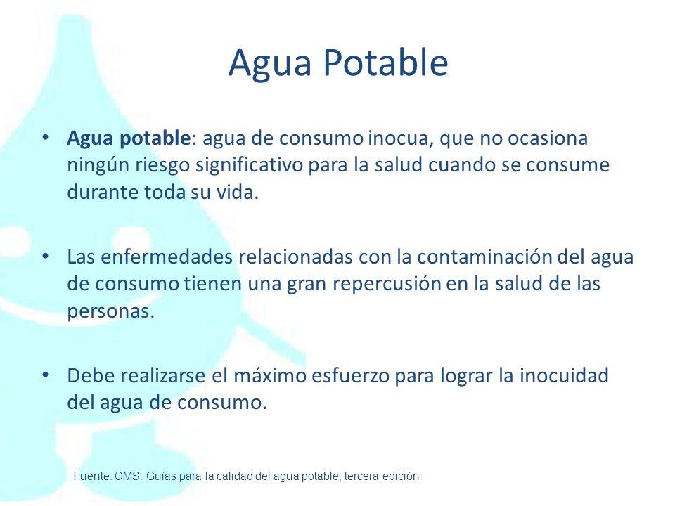 Agua Potable Agua potable: agua de consumo inocua, que no ocasiona ningún riesgo significativo para la salud cuando se consume durante toda su vida. L