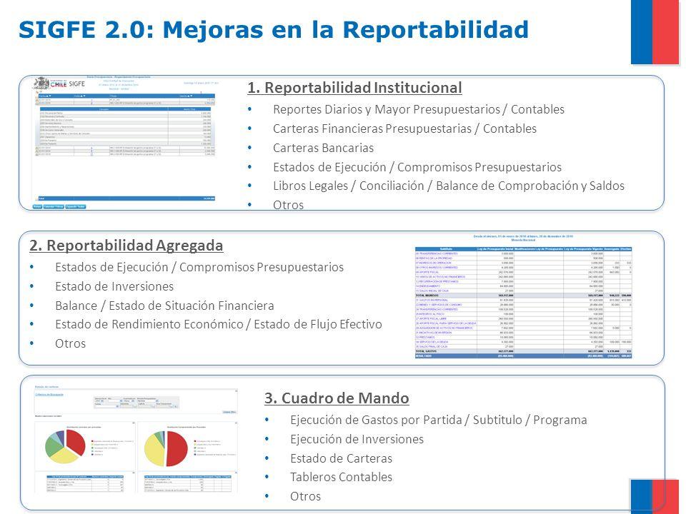 SIGFE 2.0: Mejoras en la Reportabilidad 3. Cuadro de Mando Ejecución de Gastos por Partida / Subtitulo / Programa Ejecución de Inversiones Estado de C