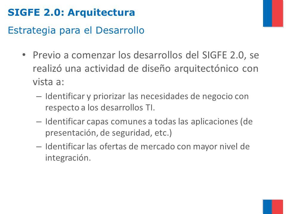 Estrategia para el Desarrollo Previo a comenzar los desarrollos del SIGFE 2.0, se realizó una actividad de diseño arquitectónico con vista a: – Identi
