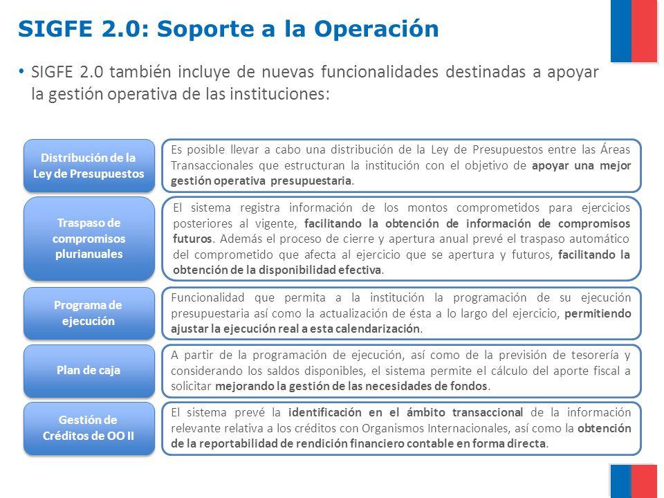 SIGFE 2.0: Soporte a la Operación SIGFE 2.0 también incluye de nuevas funcionalidades destinadas a apoyar la gestión operativa de las instituciones: D