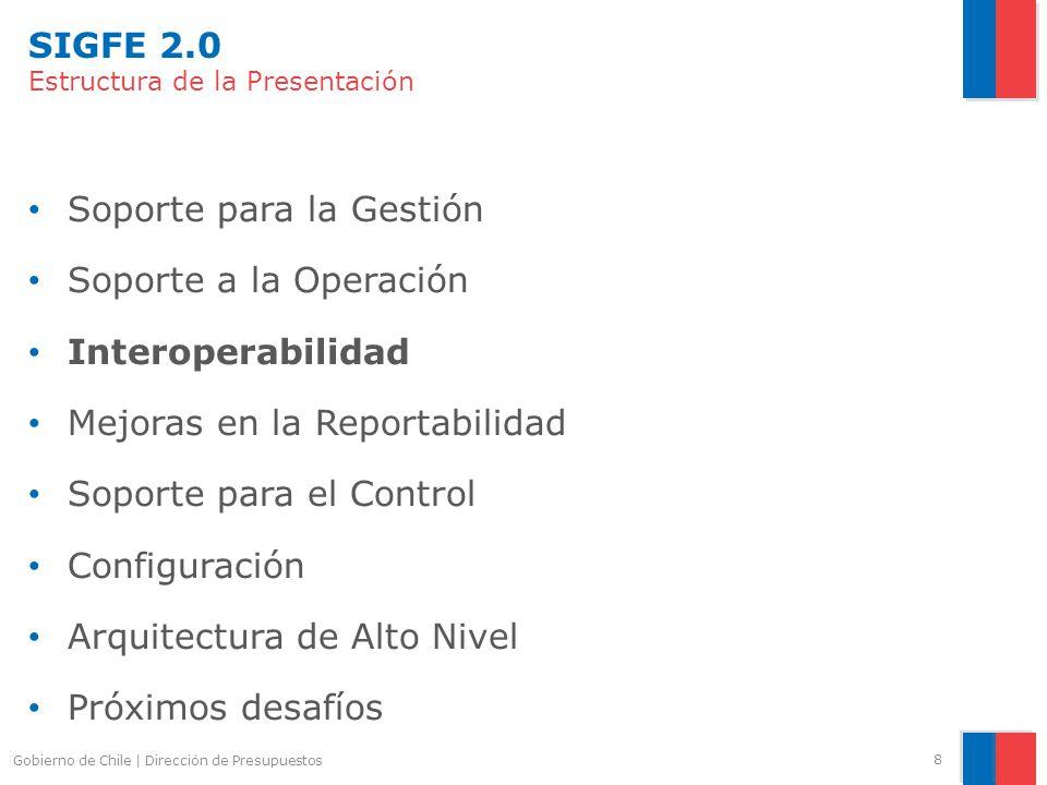 SIGFE 2.0 Estructura de la Presentación Soporte para la Gestión Soporte a la Operación Interoperabilidad Mejoras en la Reportabilidad Soporte para el Control Configuración Arquitectura de Alto Nivel Próximos desafíos Gobierno de Chile   Dirección de Presupuestos 29