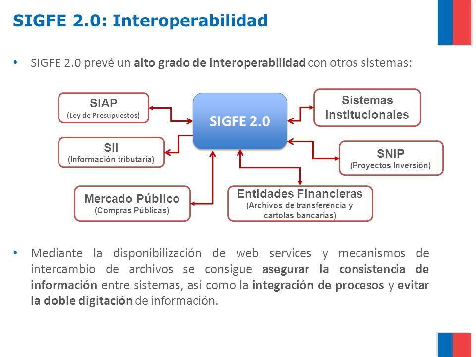 SIGFE 2.0: Interoperabilidad con Mercado Público Se ha definido un modelo de interoperabilidad entre SIGFE 2.0 y Mercado Público que optimiza su integración en forma gradual a Consulta de disponibilidad presupuestaria global dRespuesta a consulta específica3 Envío de Orden de Compra (sólo si en γ se informó aprobación) 7Pagos de Tesorería bRespuesta a consulta global2 Adjudicación (sólo si en d se informó que hay disponibilidad) 4Factura Electrónica Completitud Manual (para poder concluir la tarea de completitud, la transacción de referencia debe estar aprobada en SIGFE 2.0) 1 Publicación de Licitación (independiente de b) e Orden de Compra informada a SIGFE 2.0 (validación por SIGFE 2.0 si en β se ha informado aprobación) 5Facturas de Devengo c Consulta de disponibilidad presupuestaria específica α+β+γα+β+γ Informe a Mercado Público sobre aprobación o rechazo de Compromiso 6Confirming Interoperabilidad