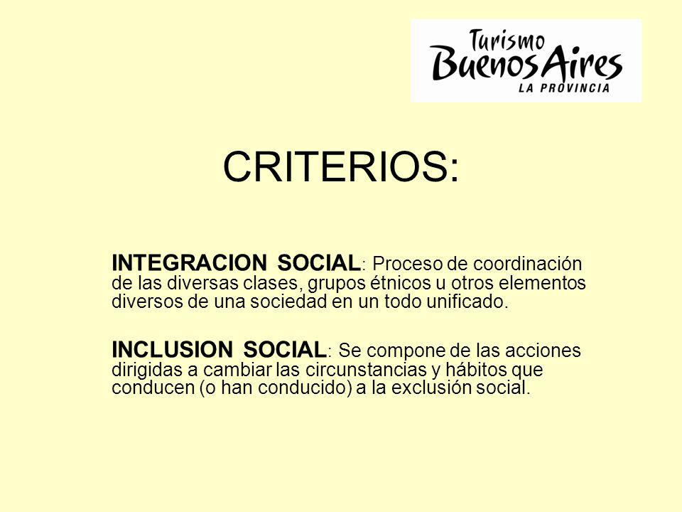 CRITERIOS: INTEGRACION SOCIAL : Proceso de coordinación de las diversas clases, grupos étnicos u otros elementos diversos de una sociedad en un todo unificado.