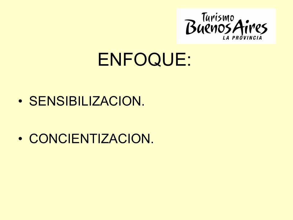 ENFOQUE: SENSIBILIZACION. CONCIENTIZACION.