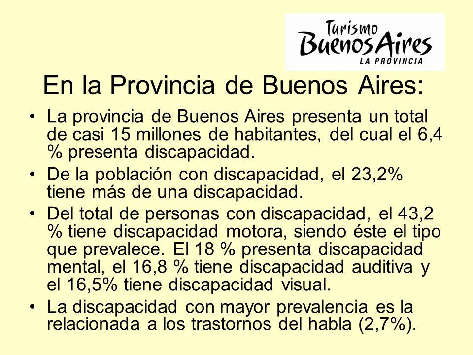 En la Provincia de Buenos Aires: La provincia de Buenos Aires presenta un total de casi 15 millones de habitantes, del cual el 6,4 % presenta discapacidad.