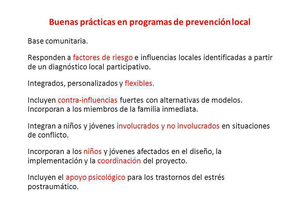 Buenas prácticas en programas de prevención local Base comunitaria. Responden a factores de riesgo e influencias locales identificadas a partir de un
