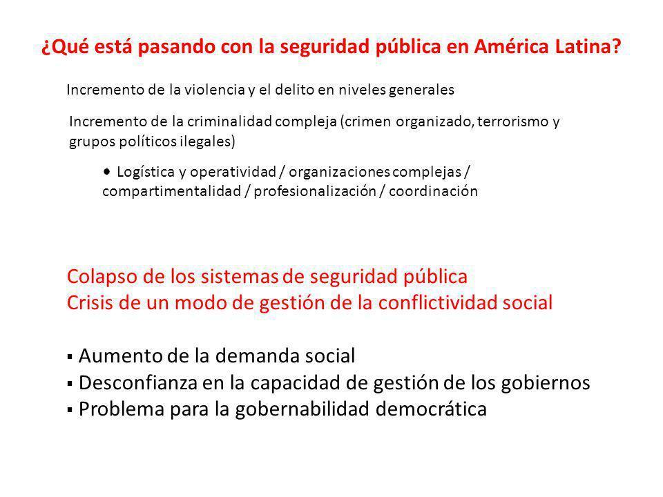 ¿Qué está pasando con la seguridad pública en América Latina? Incremento de la violencia y el delito en niveles generales Incremento de la criminalida