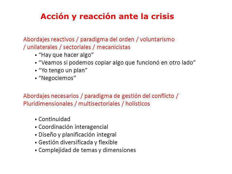Acción y reacción ante la crisis Abordajes reactivos / paradigma del orden / voluntarismo / unilaterales / sectoriales / mecanicistas Hay que hacer al