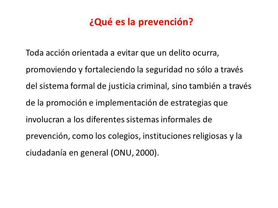 ¿Qué es la prevención.