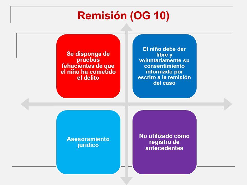 Remisión (OG 10) Se disponga de pruebas fehacientes de que el niño ha cometido el delito El niño debe dar libre y voluntariamente su consentimiento informado por escrito a la remisión del caso Asesoramiento jurídico No utilizado como registro de antecedentes