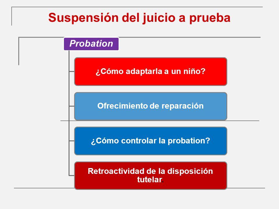 Suspensión del juicio a prueba Probation ¿Cómo adaptarla a un niño?Ofrecimiento de reparación¿Cómo controlar la probation.