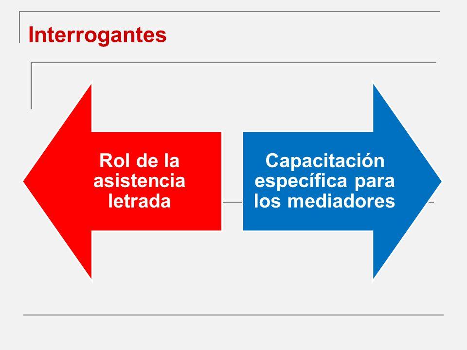 Interrogantes Rol de la asistencia letrada Capacitación específica para los mediadores