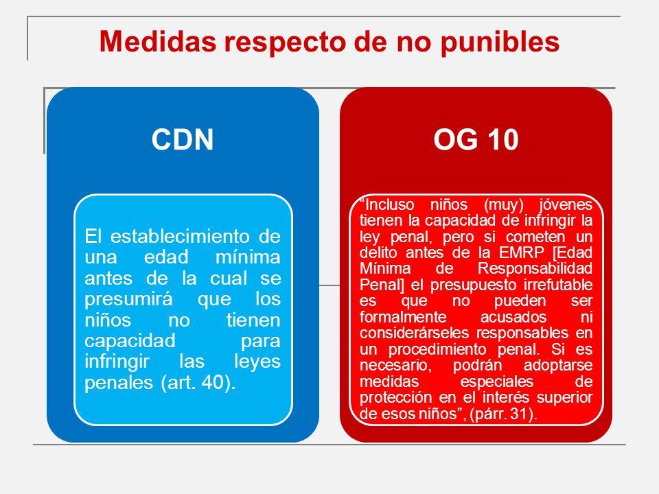 Medidas respecto de no punibles CDN El establecimiento de una edad mínima antes de la cual se presumirá que los niños no tienen capacidad para infringir las leyes penales (art.