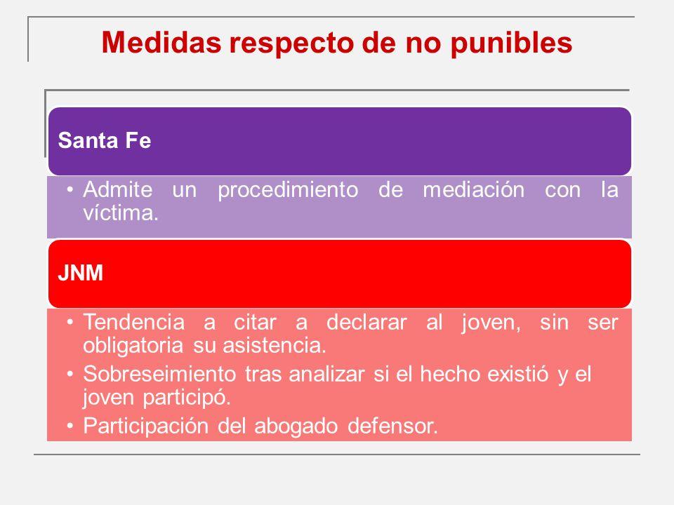 Medidas respecto de no punibles Santa Fe Admite un procedimiento de mediación con la víctima.