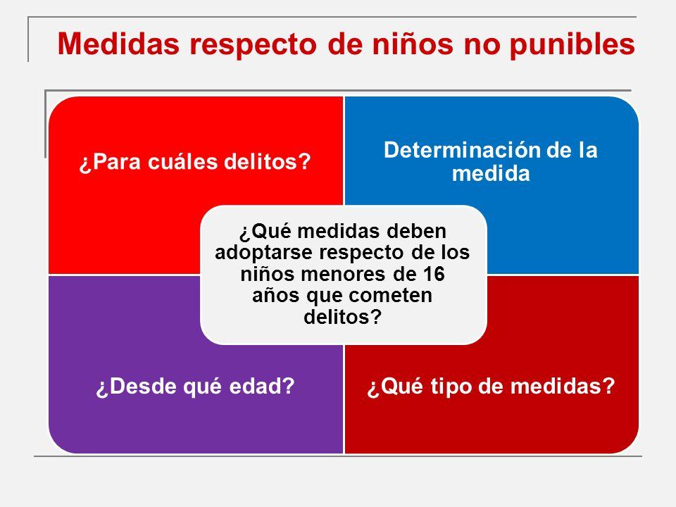 Medidas respecto de niños no punibles ¿Para cuáles delitos.