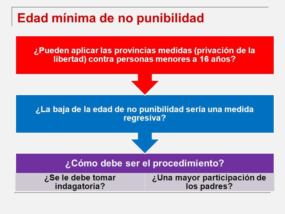 Edad mínima de no punibilidad ¿Cómo debe ser el procedimiento.