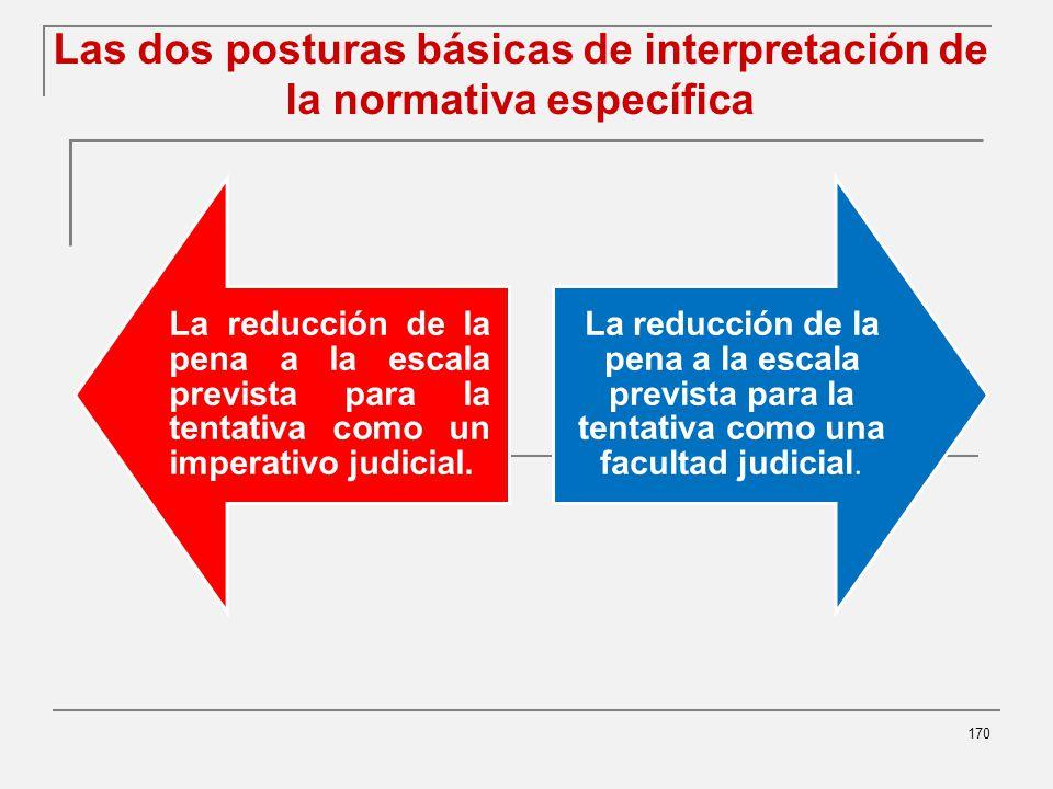 Las dos posturas básicas de interpretación de la normativa específica 170 La reducción de la pena a la escala prevista para la tentativa como un imperativo judicial.