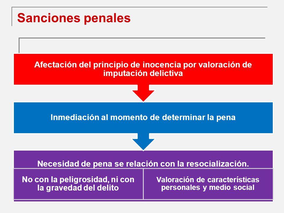 Sanciones penales Necesidad de pena se relación con la resocialización.