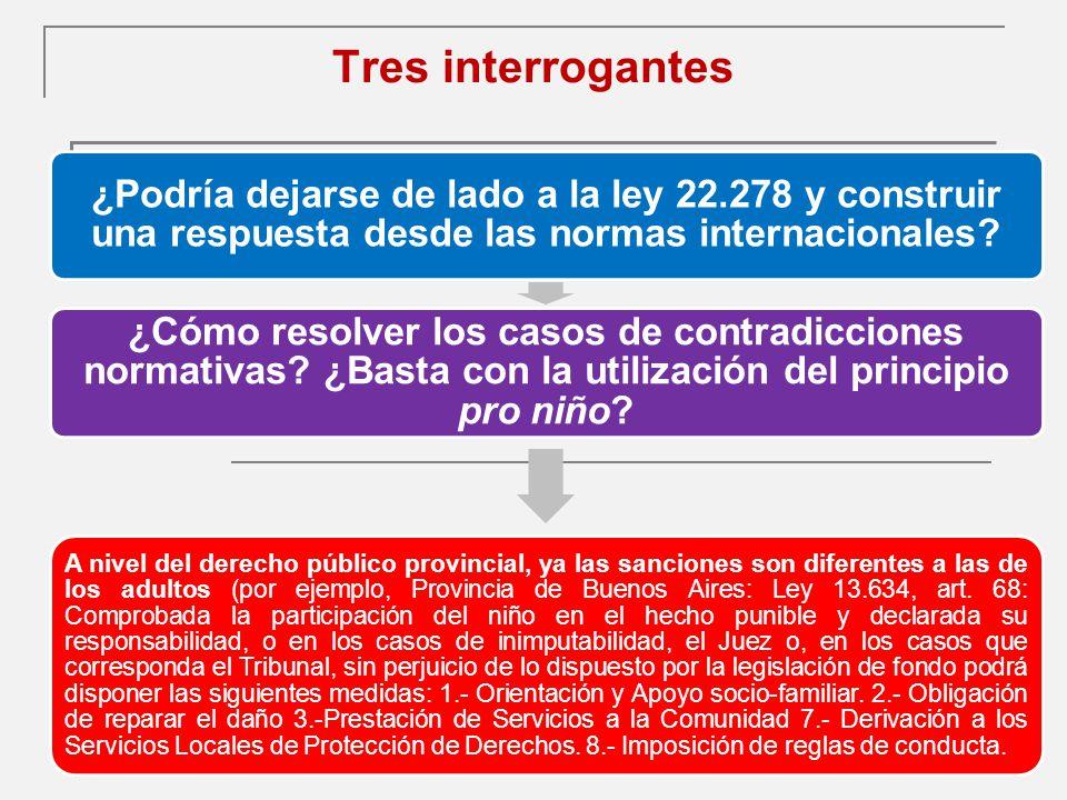 Tres interrogantes ¿Podría dejarse de lado a la ley 22.278 y construir una respuesta desde las normas internacionales.