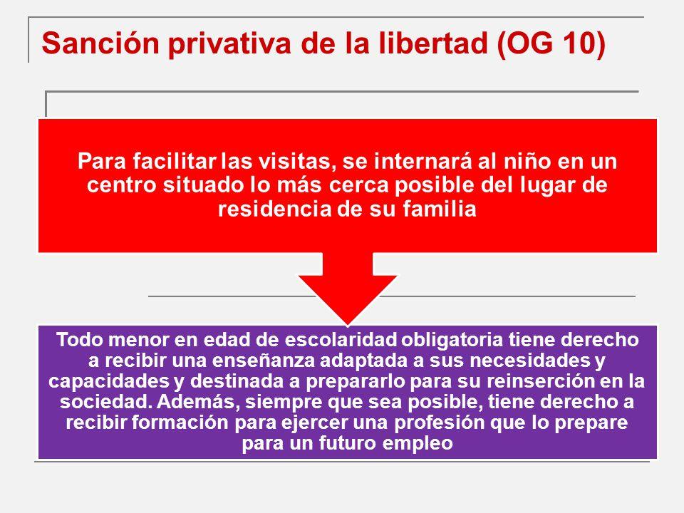 Sanción privativa de la libertad (OG 10) Todo menor en edad de escolaridad obligatoria tiene derecho a recibir una enseñanza adaptada a sus necesidades y capacidades y destinada a prepararlo para su reinserción en la sociedad.