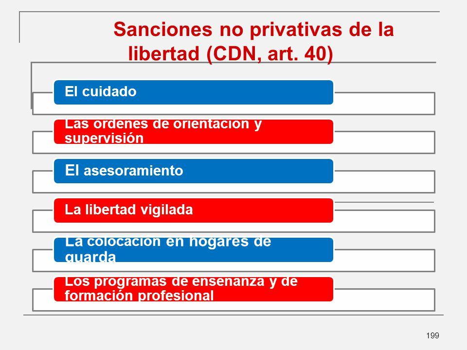 199 Sanciones no privativas de la libertad (CDN, art.
