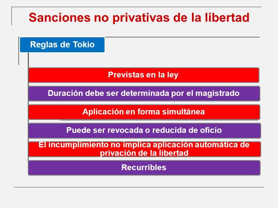 Sanciones no privativas de la libertad Reglas de Tokio Previstas en la leyDuración debe ser determinada por el magistradoAplicación en forma simultáneaPuede ser revocada o reducida de oficio El incumplimiento no implica aplicación automática de privación de la libertad Recurribles