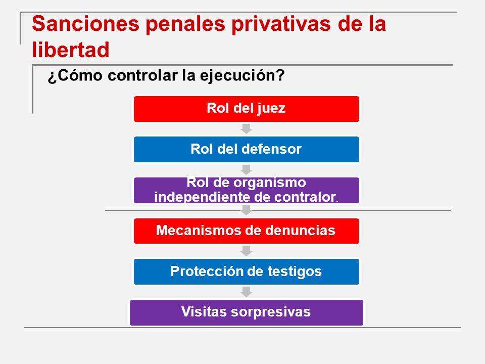 Sanciones penales privativas de la libertad ¿Cómo controlar la ejecución.