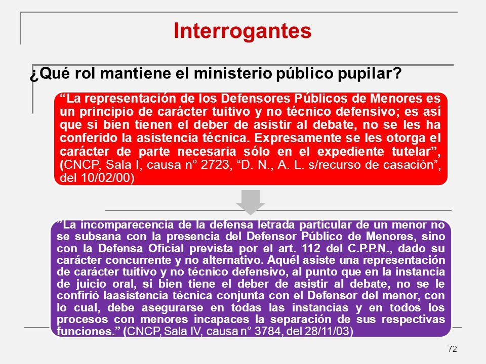 72 Interrogantes ¿Qué rol mantiene el ministerio público pupilar.