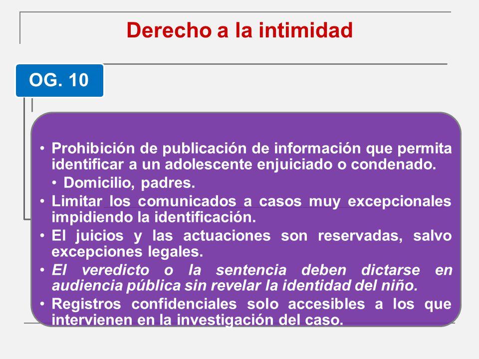 Derecho a la intimidad OG.