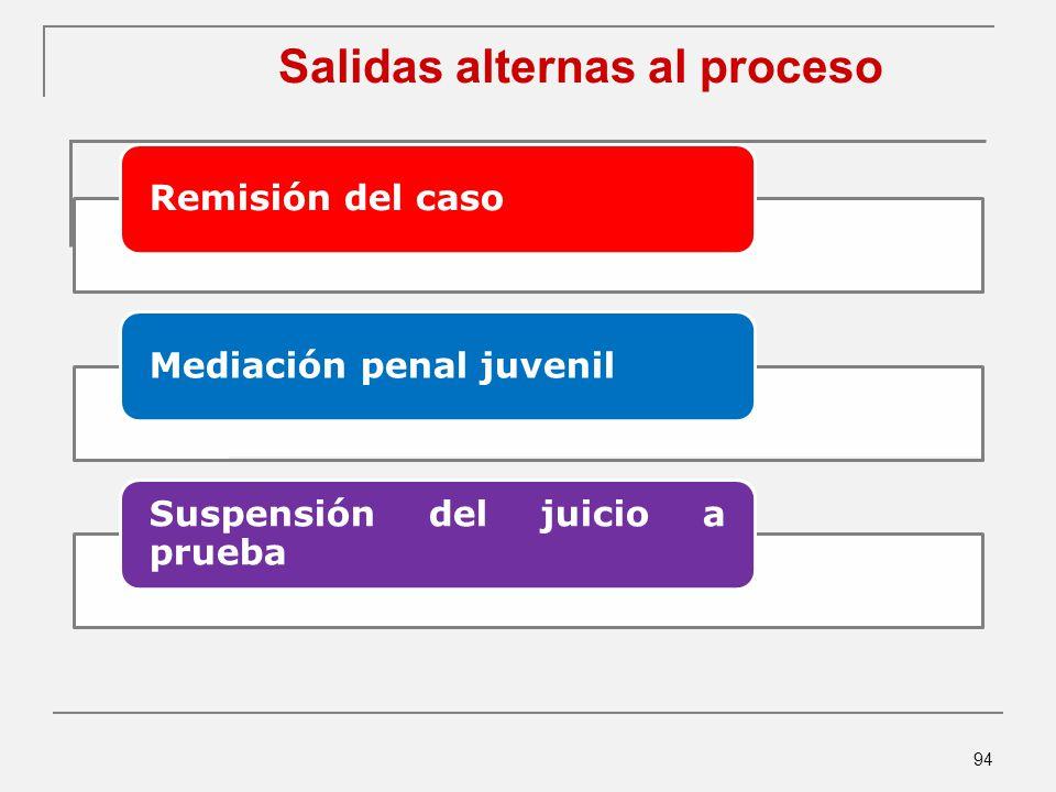 94 Salidas alternas al proceso Remisión del casoMediación penal juvenil Suspensión del juicio a prueba