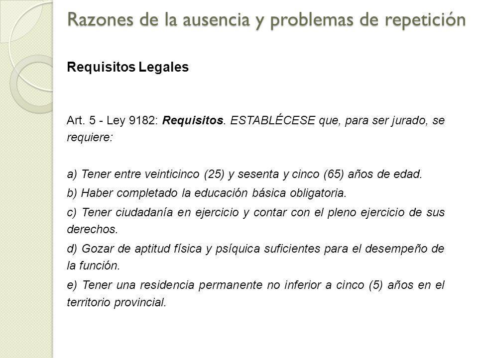 Razones de la ausencia y problemas de repetición Requisitos Legales Art. 5 - Ley 9182: Requisitos. ESTABLÉCESE que, para ser jurado, se requiere: a) T