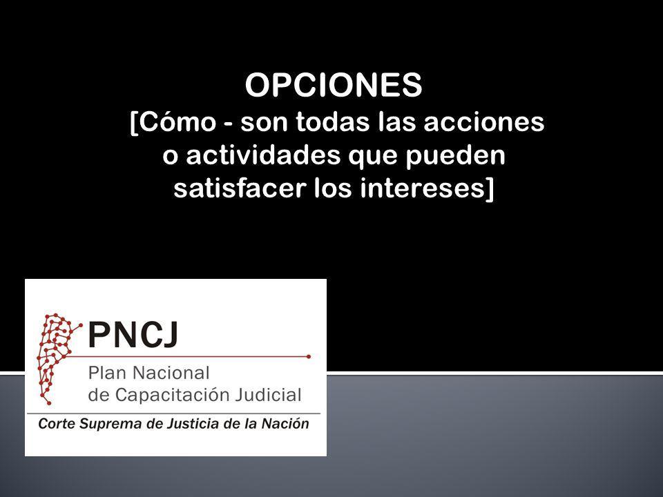 OPCIONES [Cómo - son todas las acciones o actividades que pueden satisfacer los intereses]