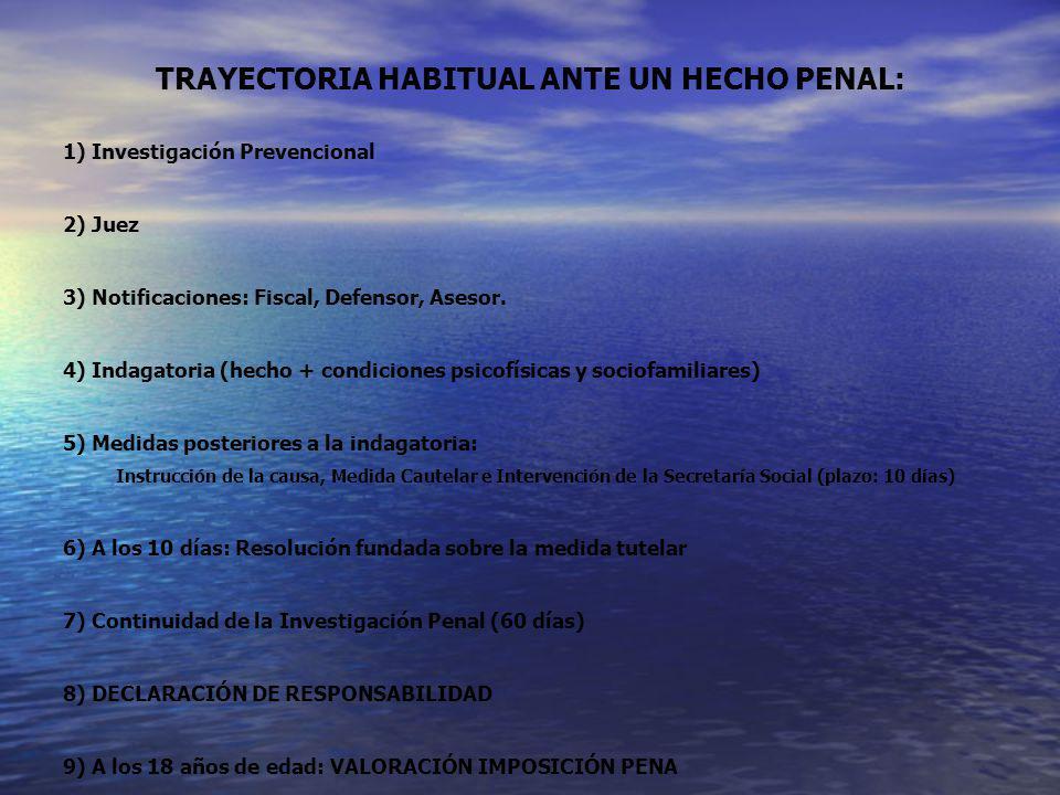 TRAYECTORIA HABITUAL ANTE UN HECHO PENAL: 1) Investigación Prevencional 2) Juez 3) Notificaciones: Fiscal, Defensor, Asesor. 4) Indagatoria (hecho + c