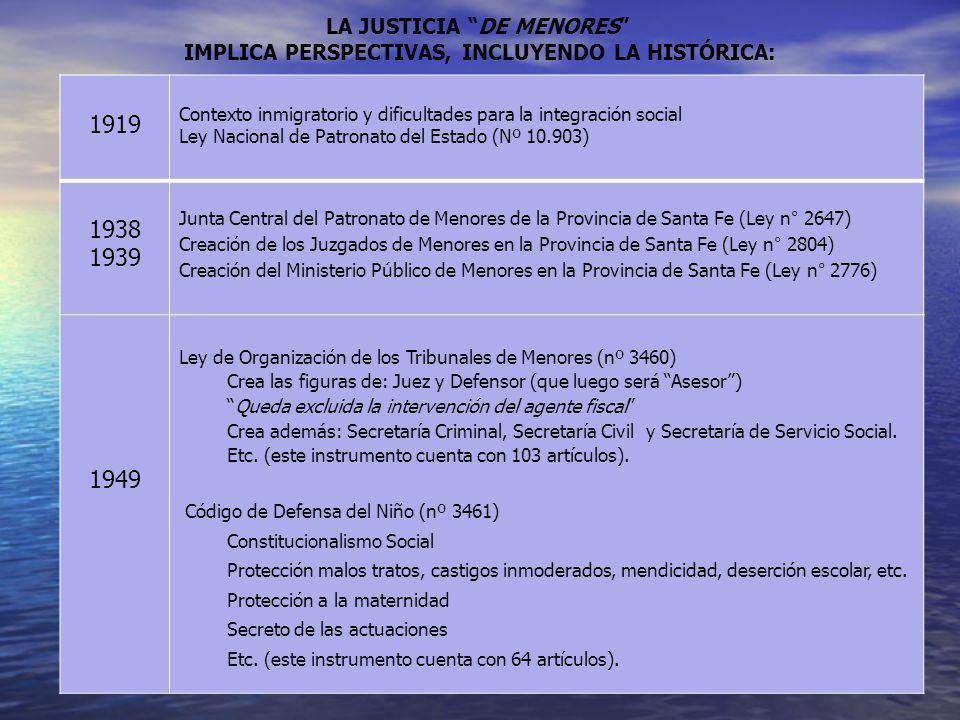 LA JUSTICIA DE MENORES IMPLICA PERSPECTIVAS, INCLUYENDO LA HISTÓRICA: 1919 Contexto inmigratorio y dificultades para la integración social Ley Naciona