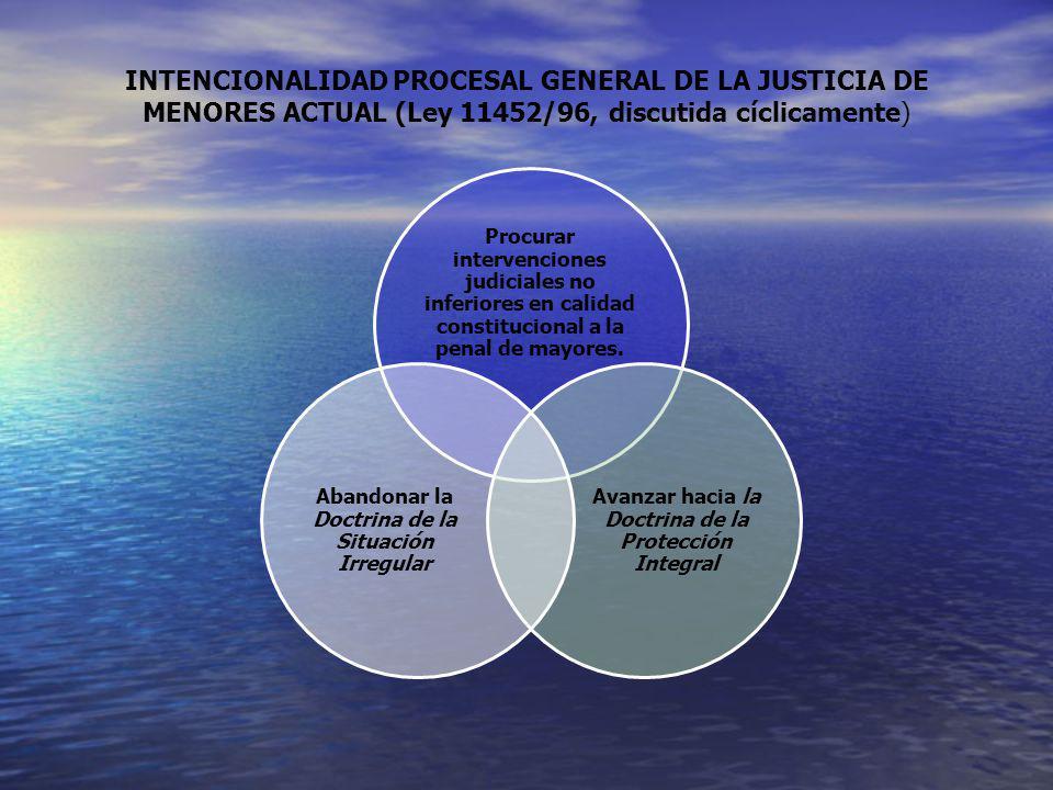 INTENCIONALIDAD PROCESAL GENERAL DE LA JUSTICIA DE MENORES ACTUAL (Ley 11452/96, discutida cíclicamente) Procurar intervenciones judiciales no inferio