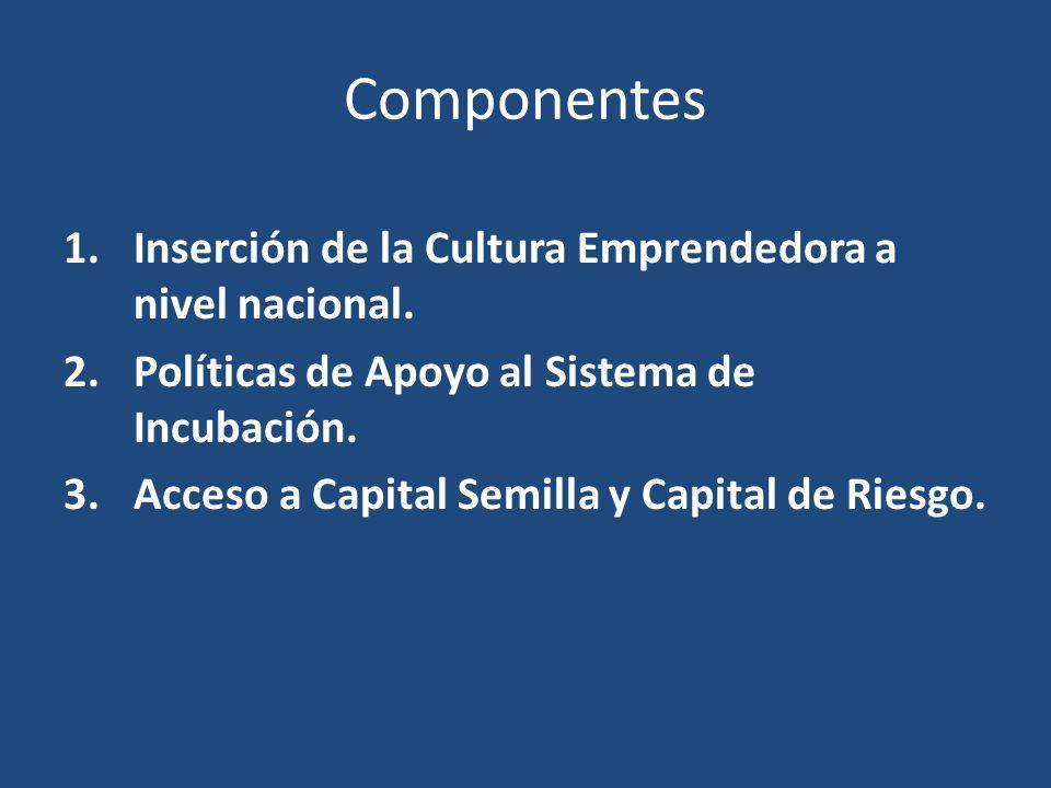 Componentes 1.Inserción de la Cultura Emprendedora a nivel nacional. 2.Políticas de Apoyo al Sistema de Incubación. 3.Acceso a Capital Semilla y Capit