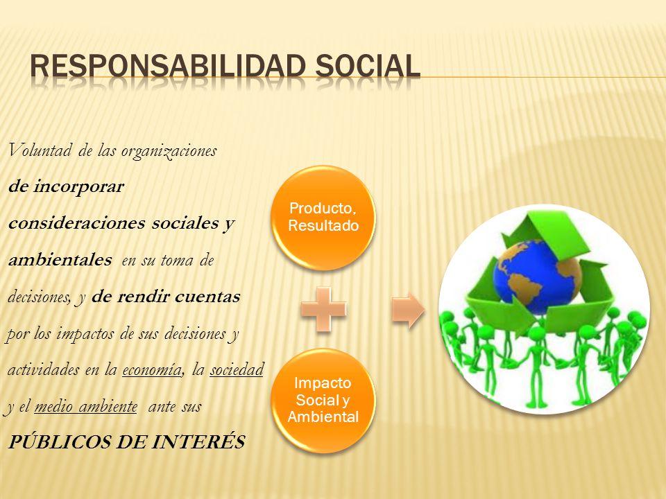 Voluntad de las organizaciones de incorporar consideraciones sociales y ambientales en su toma de decisiones, y de rendir cuentas por los impactos de sus decisiones y actividades en la economía, la sociedad y el medio ambiente ante sus PÚBLICOS DE INTERÉS Producto, Resultado Impacto Social y Ambiental