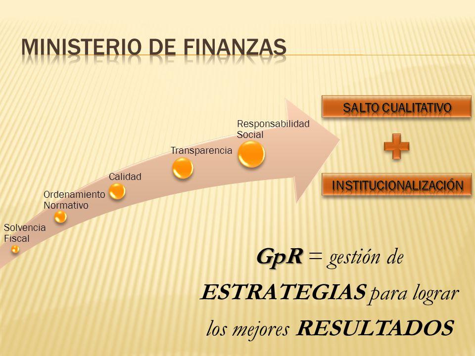 Solvencia Fiscal Ordenamiento Normativo Calidad Transparencia Responsabilidad Social GpR GpR = gestión de ESTRATEGIAS para lograr los mejores RESULTADOS