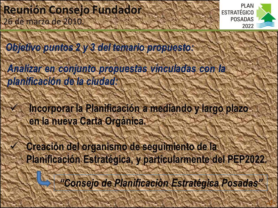 Objetivo puntos 2 y 3 del temario propuesto: Reunión Consejo Fundador 26 de marzo de 2010.