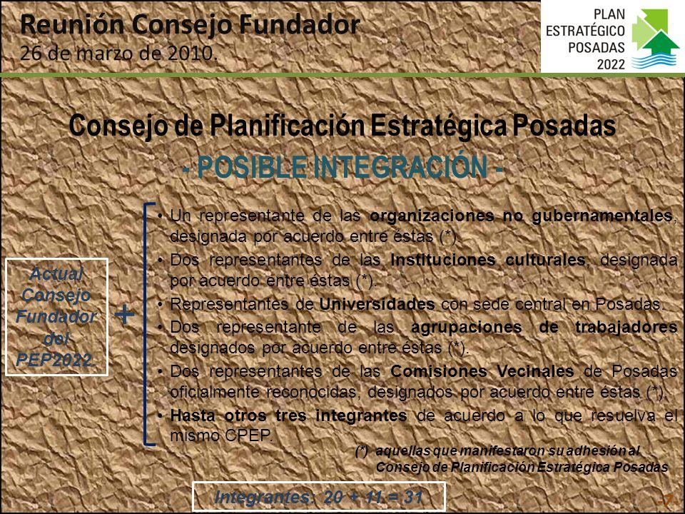 Consejo de Planificación Estratégica Posadas - POSIBLE INTEGRACIÓN - Actual Consejo Fundador del PEP2022.
