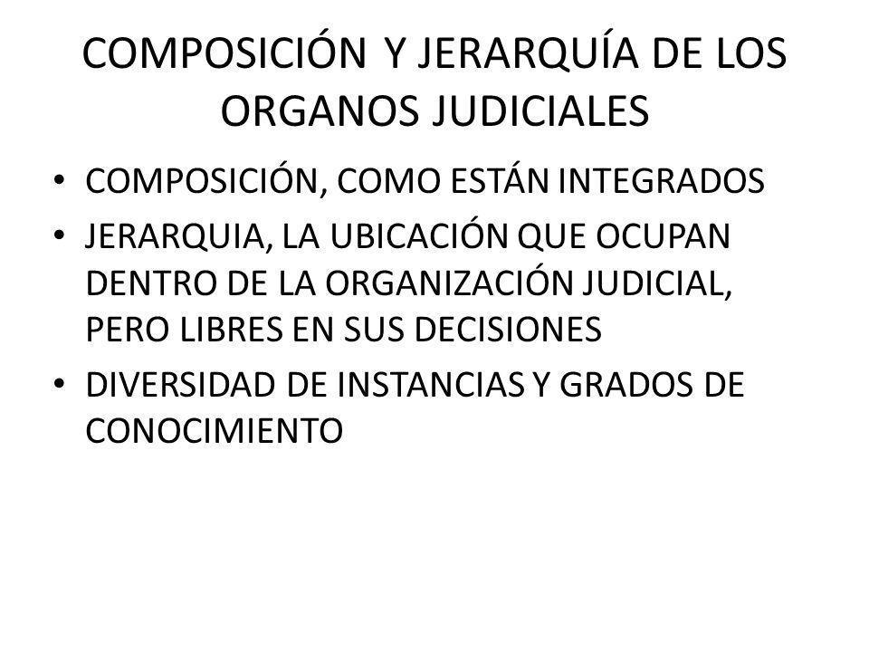 COMPOSICIÓN Y JERARQUÍA DE LOS ORGANOS JUDICIALES COMPOSICIÓN, COMO ESTÁN INTEGRADOS JERARQUIA, LA UBICACIÓN QUE OCUPAN DENTRO DE LA ORGANIZACIÓN JUDI