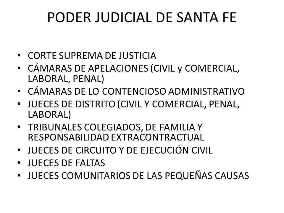 PODER JUDICIAL DE SANTA FE CORTE SUPREMA DE JUSTICIA CÁMARAS DE APELACIONES (CIVIL y COMERCIAL, LABORAL, PENAL) CÁMARAS DE LO CONTENCIOSO ADMINISTRATI