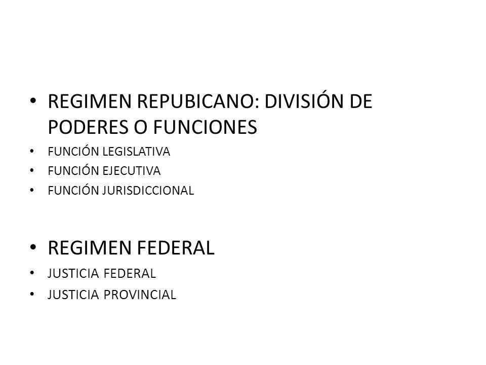 REGIMEN REPUBICANO: DIVISIÓN DE PODERES O FUNCIONES FUNCIÓN LEGISLATIVA FUNCIÓN EJECUTIVA FUNCIÓN JURISDICCIONAL REGIMEN FEDERAL JUSTICIA FEDERAL JUST