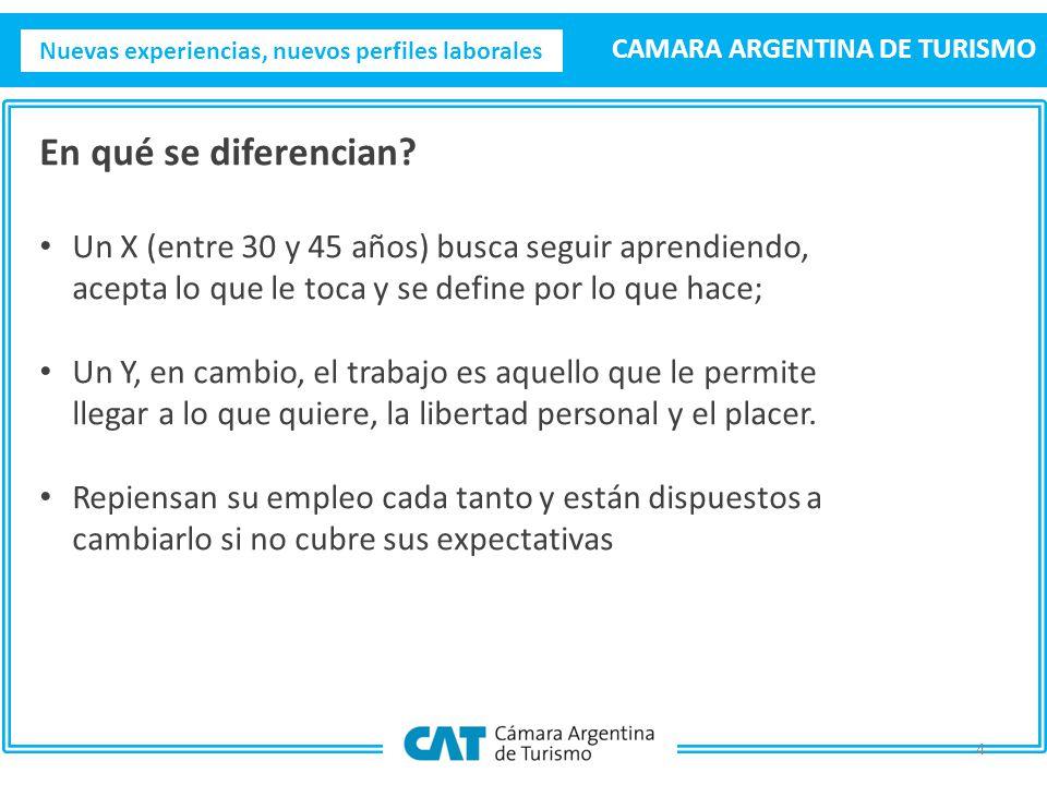 Nuevas experiencias, nuevos perfiles laborales CAMARA ARGENTINA DE TURISMO 5 Desde la actividad turística, debemos convencerlos para que sean como éramos nosotros, o como venimos acostumbrados.