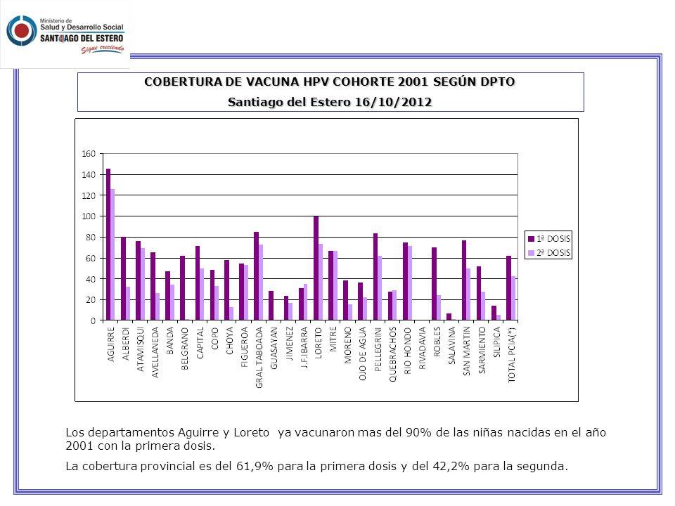 COBERTURA DE VACUNA HPV COHORTE 2001 SEGÚN DPTO Santiago del Estero 16/10/2012 Los departamentos Aguirre y Loreto ya vacunaron mas del 90% de las niñas nacidas en el año 2001 con la primera dosis.