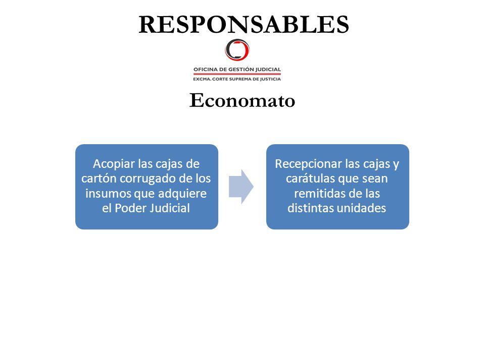 RESPONSABLES Economato Acopiar las cajas de cartón corrugado de los insumos que adquiere el Poder Judicial Recepcionar las cajas y carátulas que sean