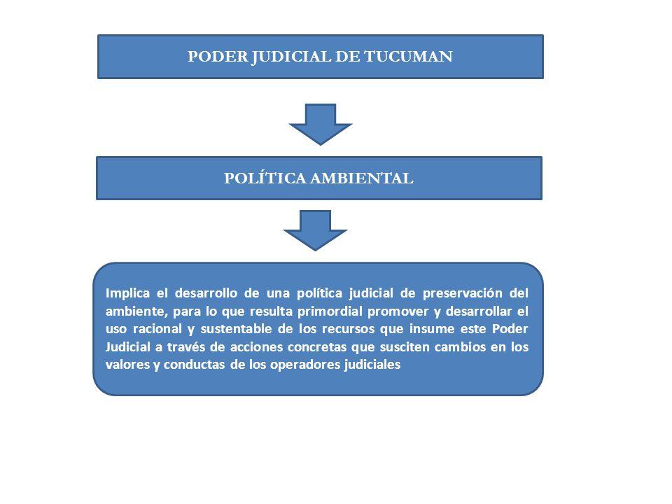 PODER JUDICIAL DE TUCUMAN POLÍTICA AMBIENTAL Implica el desarrollo de una política judicial de preservación del ambiente, para lo que resulta primordi
