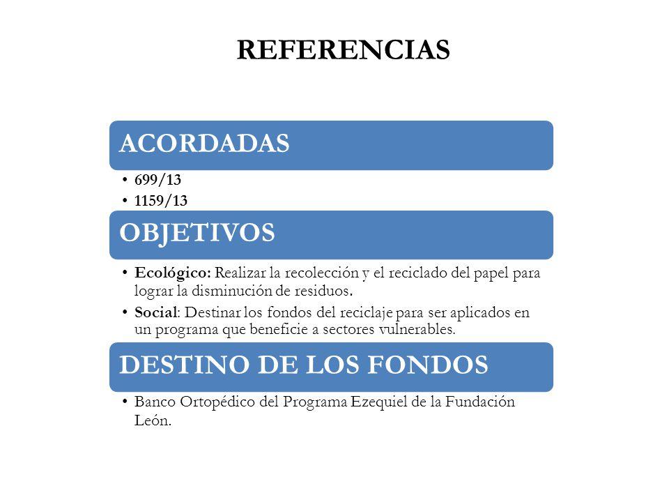Queda expresamente excluido del reciclaje toda documentación que es materia de regulación del artículo 128 de la Ley n° 6238 del Poder Judicial de Tucumán NORMATIVA