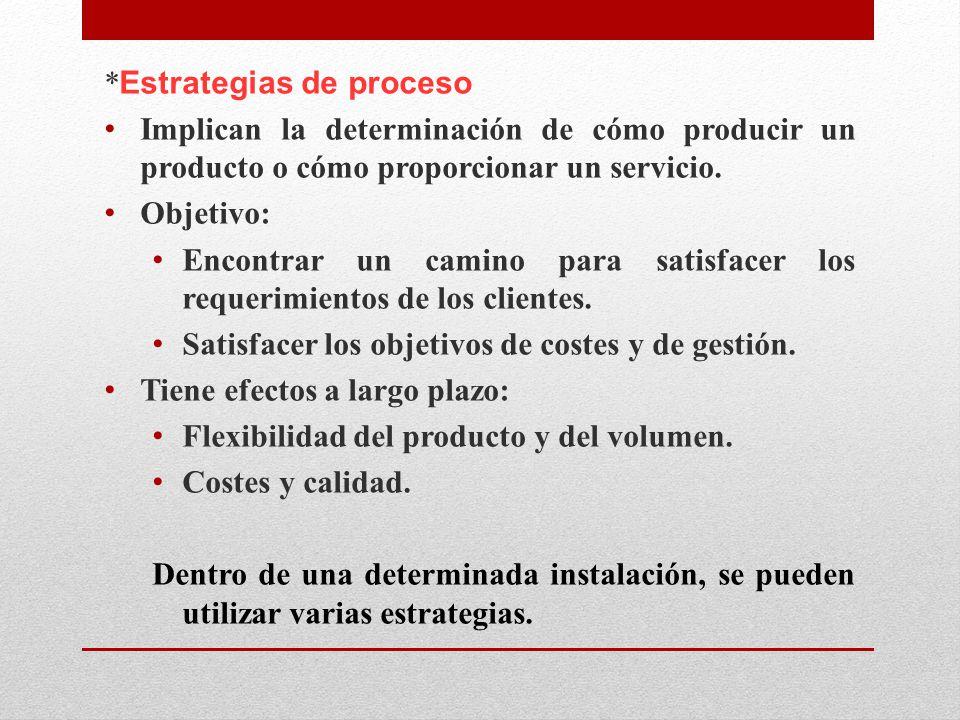 * Estrategias de proceso Implican la determinación de cómo producir un producto o cómo proporcionar un servicio. Objetivo: Encontrar un camino para sa